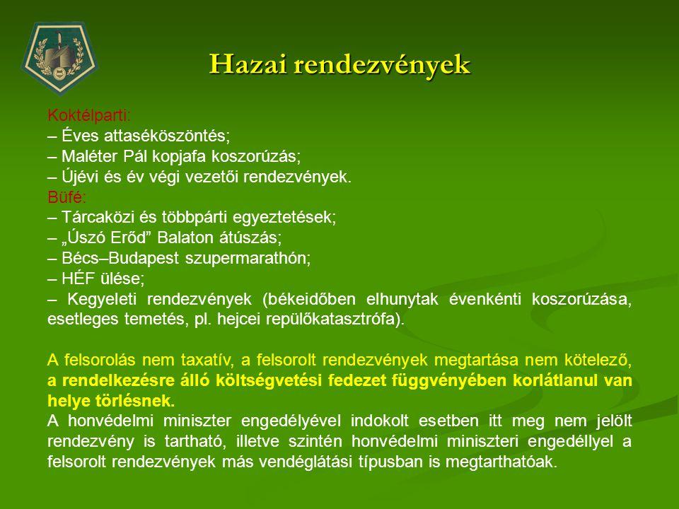 Hazai rendezvények Koktélparti: – Éves attaséköszöntés;