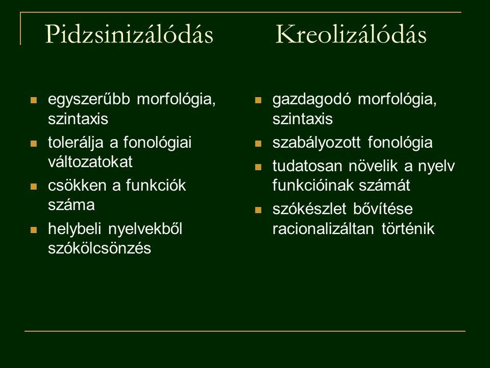 Pidzsinizálódás Kreolizálódás