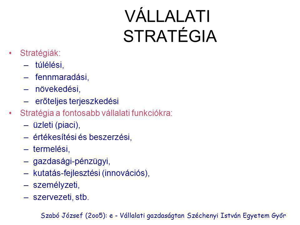 VÁLLALATI STRATÉGIA Stratégiák: túlélési, fennmaradási, növekedési,
