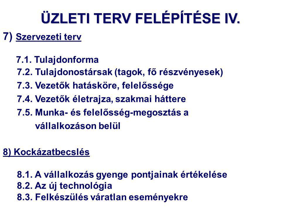 ÜZLETI TERV FELÉPÍTÉSE IV.