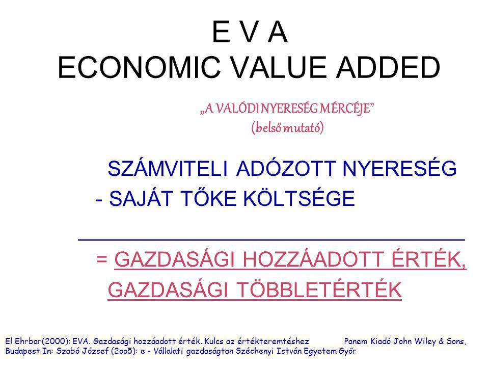 E V A ECONOMIC VALUE ADDED