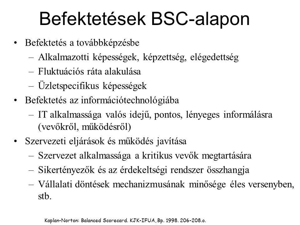 Befektetések BSC-alapon