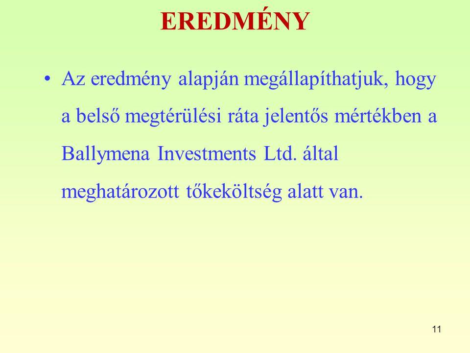EREDMÉNY