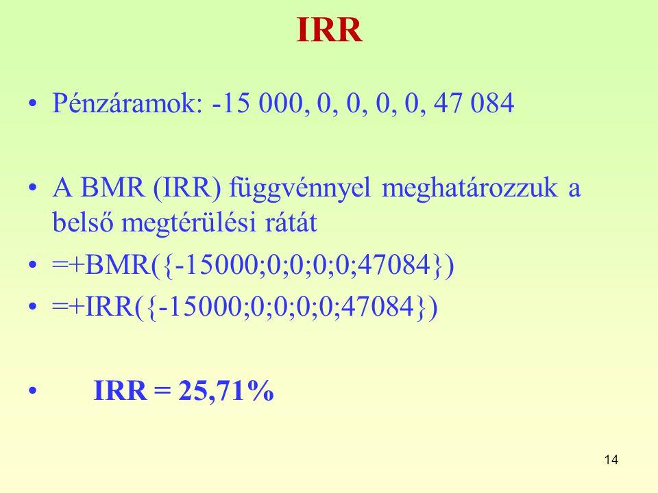 IRR Pénzáramok: -15 000, 0, 0, 0, 0, 47 084. A BMR (IRR) függvénnyel meghatározzuk a belső megtérülési rátát.