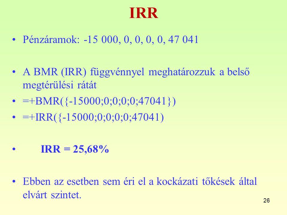 IRR Pénzáramok: -15 000, 0, 0, 0, 0, 47 041. A BMR (IRR) függvénnyel meghatározzuk a belső megtérülési rátát.