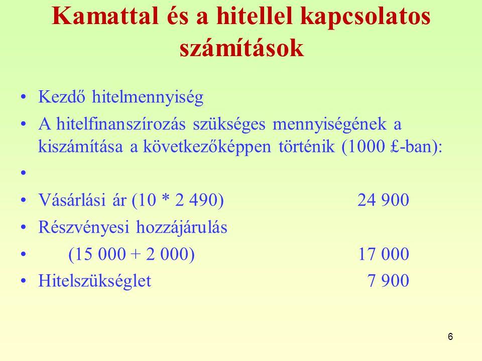 Kamattal és a hitellel kapcsolatos számítások