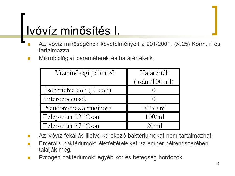 Ivóvíz minősítés I. Az ivóvíz minőségének követelményeit a 201/2001. (X.25) Korm. r. és tartalmazza.
