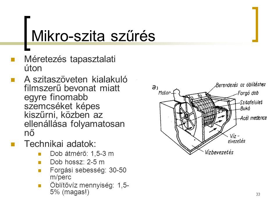 Mikro-szita szűrés Méretezés tapasztalati úton