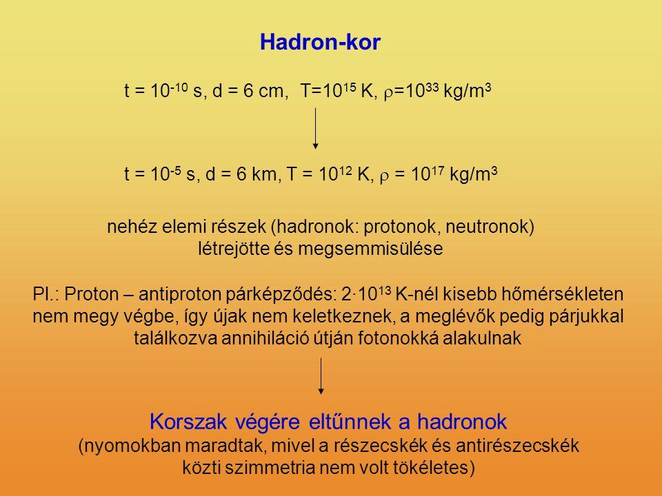 Hadron-kor Korszak végére eltűnnek a hadronok
