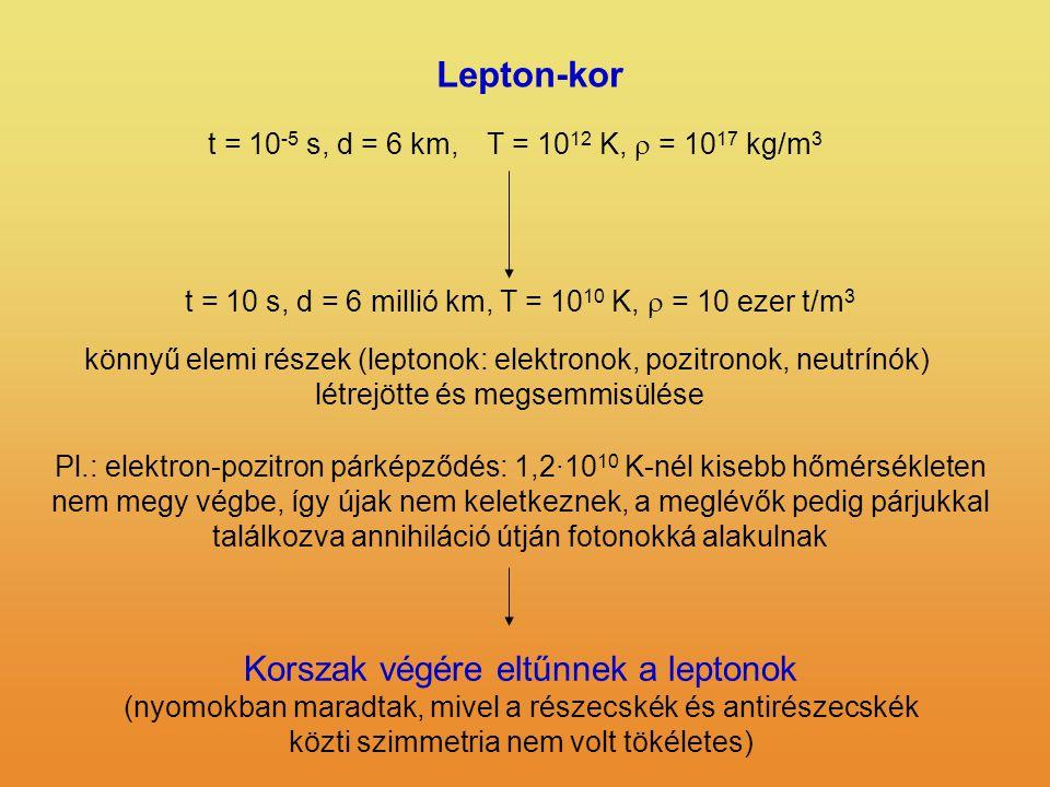 Lepton-kor Korszak végére eltűnnek a leptonok