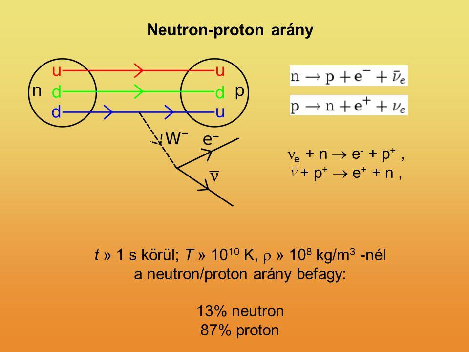 Neutron-proton arány ne + n  e- + p+ , + p+  e+ + n ,