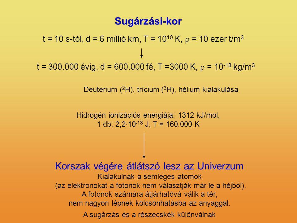 Sugárzási-kor Korszak végére átlátszó lesz az Univerzum