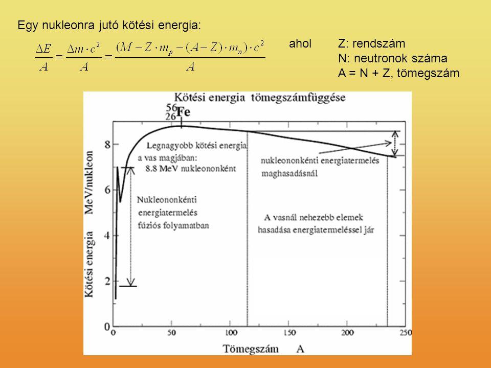 Egy nukleonra jutó kötési energia: