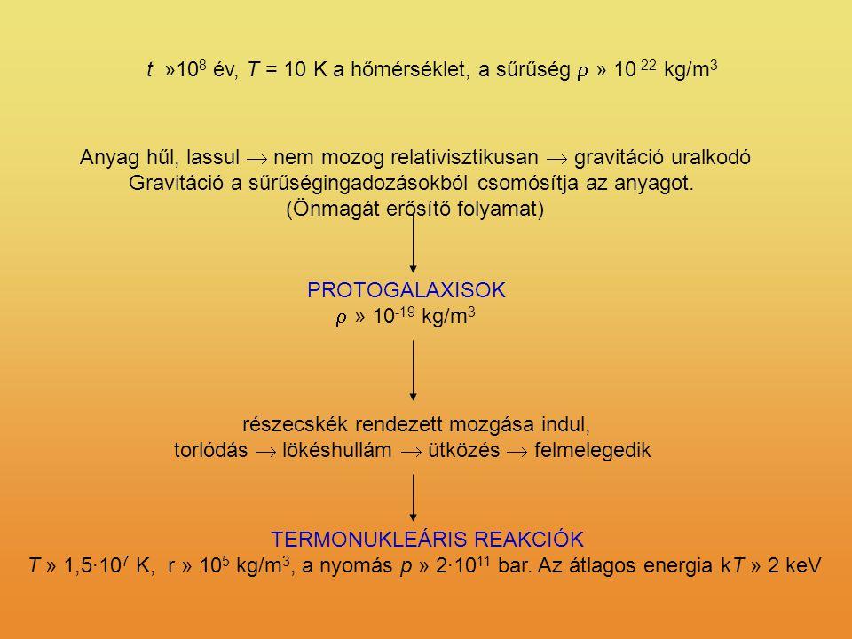 t »108 év, T = 10 K a hőmérséklet, a sűrűség r » 10-22 kg/m3