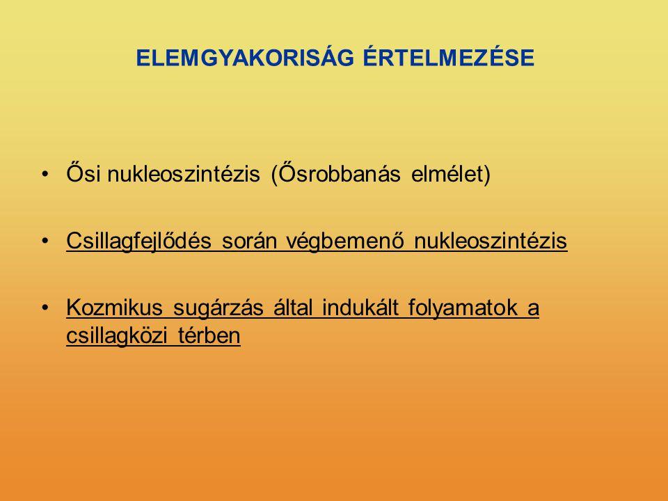 ELEMGYAKORISÁG ÉRTELMEZÉSE