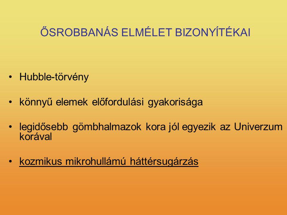 ŐSROBBANÁS ELMÉLET BIZONYÍTÉKAI