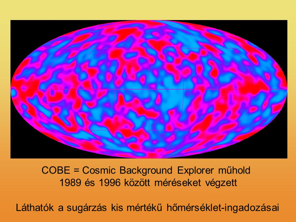 COBE = Cosmic Background Explorer műhold