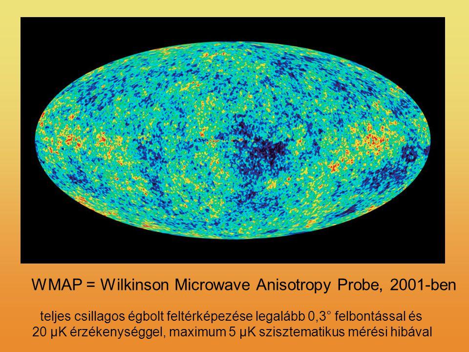 WMAP = Wilkinson Microwave Anisotropy Probe, 2001-ben
