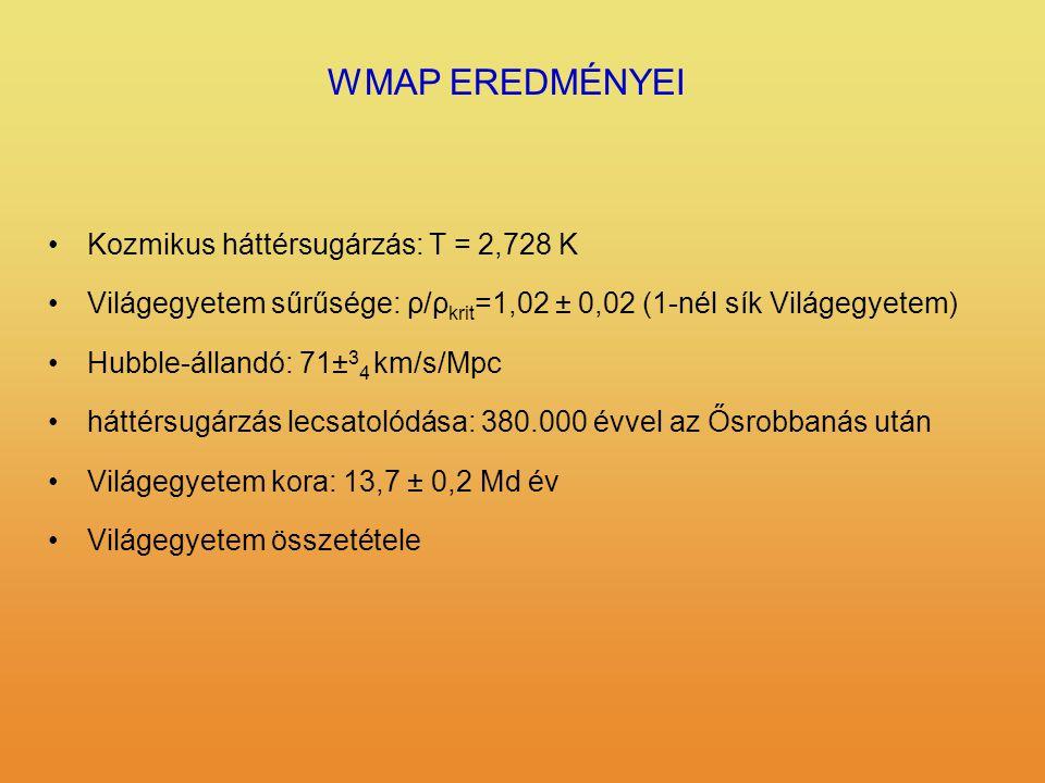 WMAP EREDMÉNYEI Kozmikus háttérsugárzás: T = 2,728 K