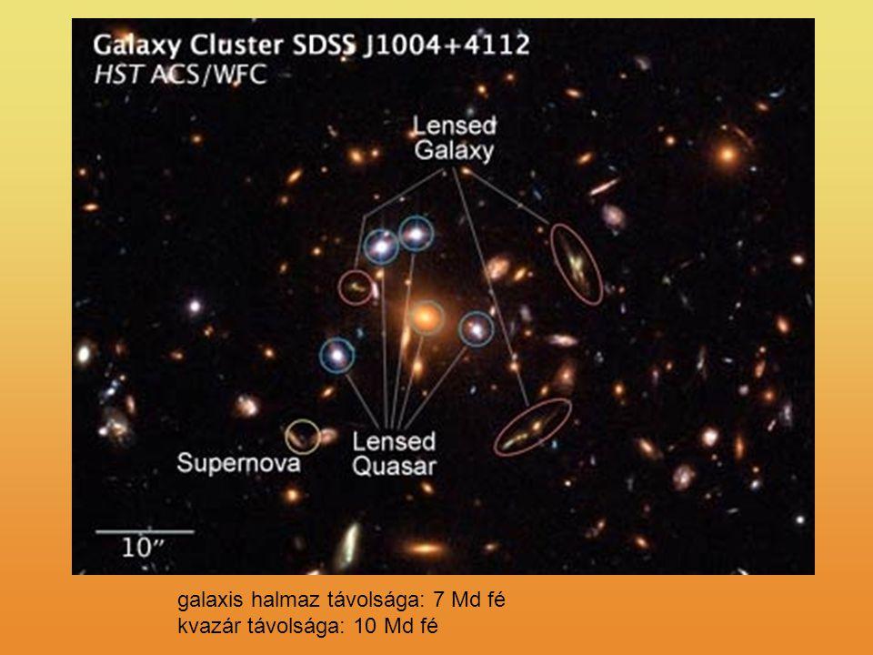 galaxis halmaz távolsága: 7 Md fé kvazár távolsága: 10 Md fé