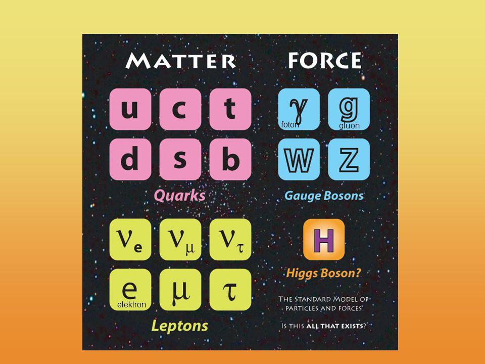 foton gluon elektron