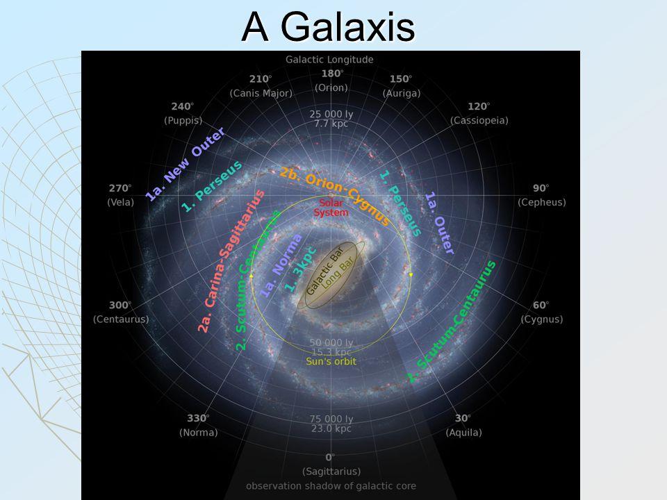 A Galaxis