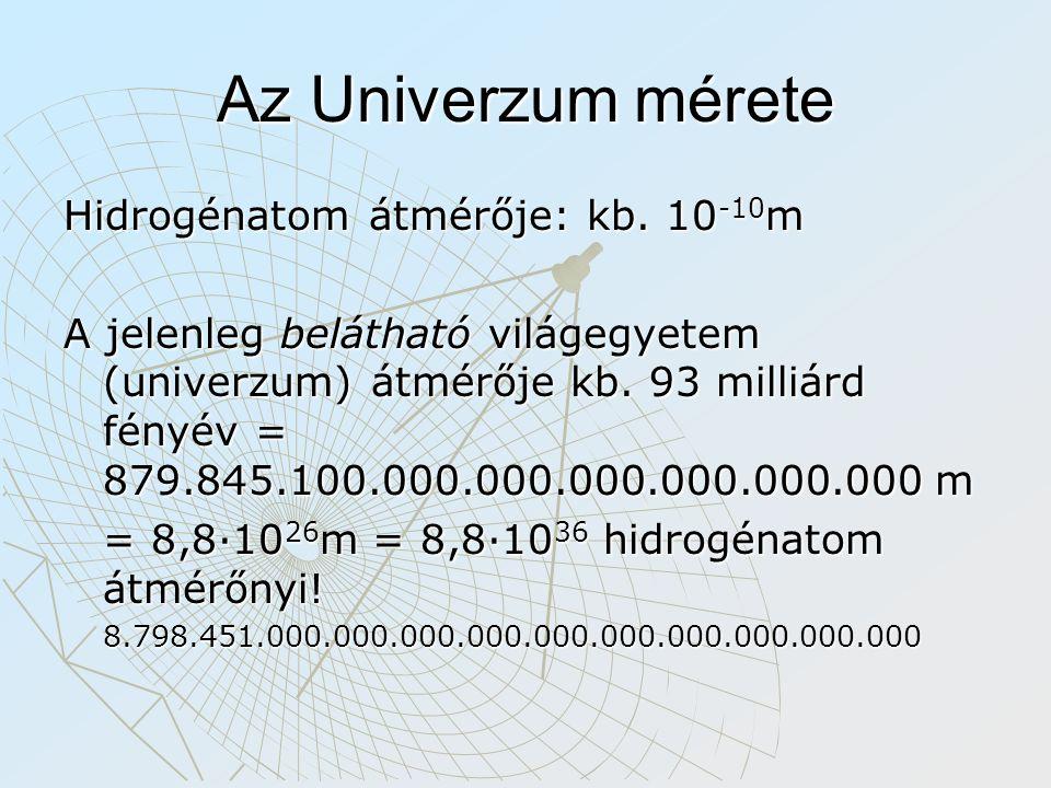 Az Univerzum mérete Hidrogénatom átmérője: kb. 10-10m