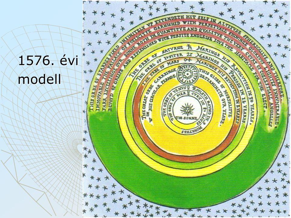 1576. évi modell by Thomas Digges 1576, Kopernikusz után (1543.De revolutionibus orbium coelestium)