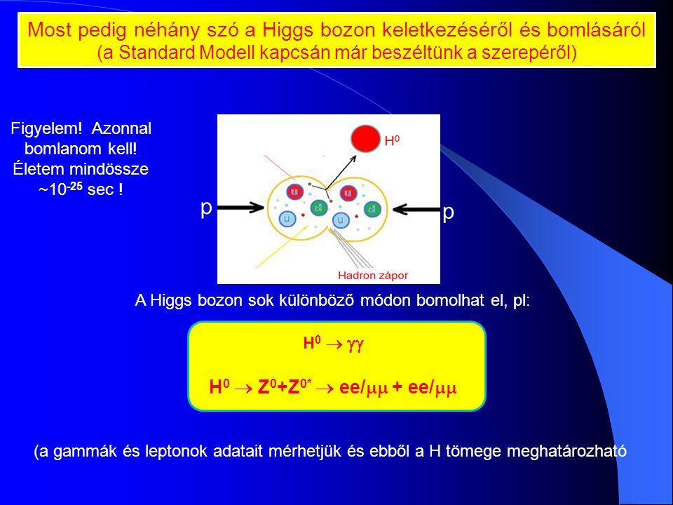 p Most pedig néhány szó a Higgs bozon keletkezéséről és bomlásáról