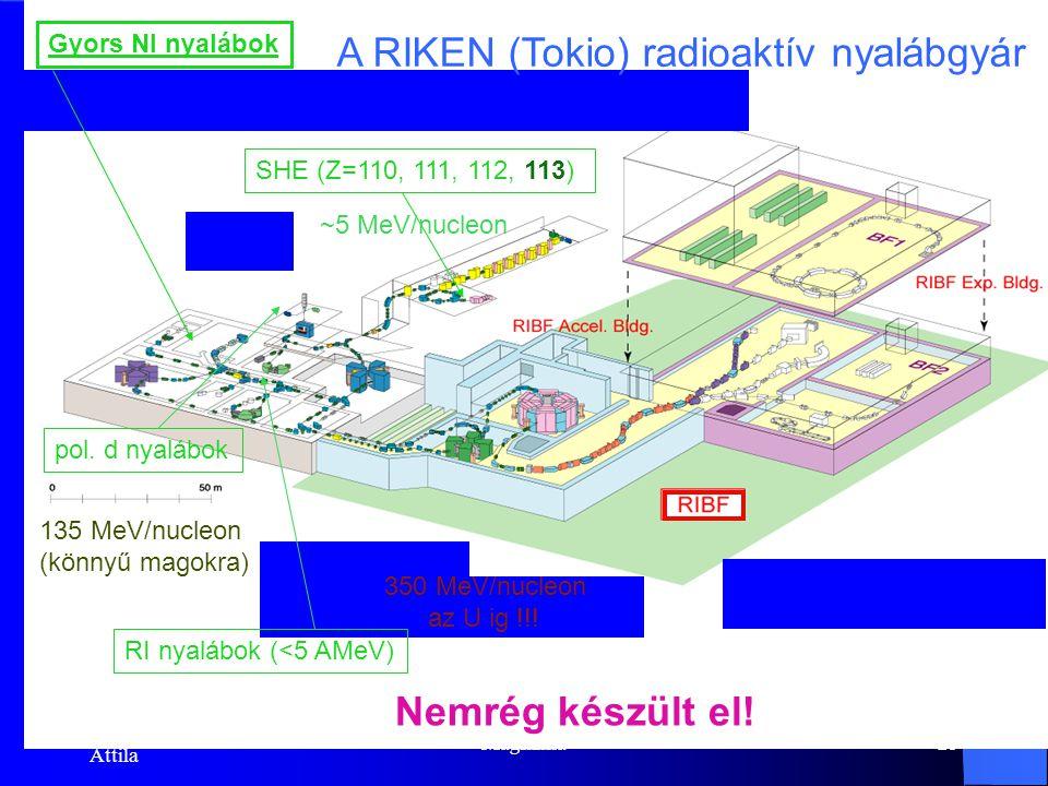 A RIKEN (Tokio) radioaktív nyalábgyár