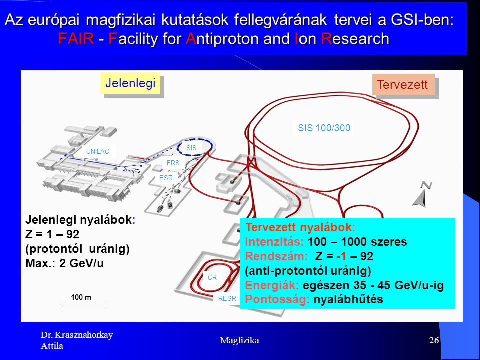 Az európai magfizikai kutatások fellegvárának tervei a GSI-ben: FAIR - Facility for Antiproton and Ion Research