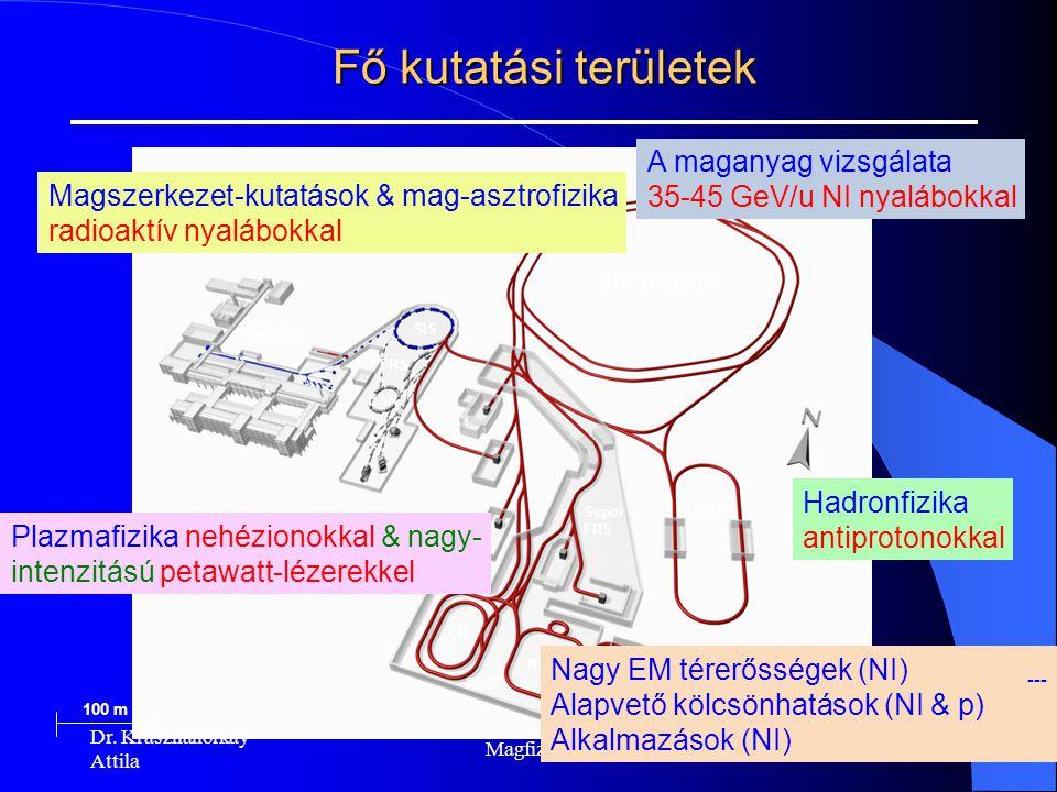 Fő kutatási területek A maganyag vizsgálata 35-45 GeV/u NI nyalábokkal