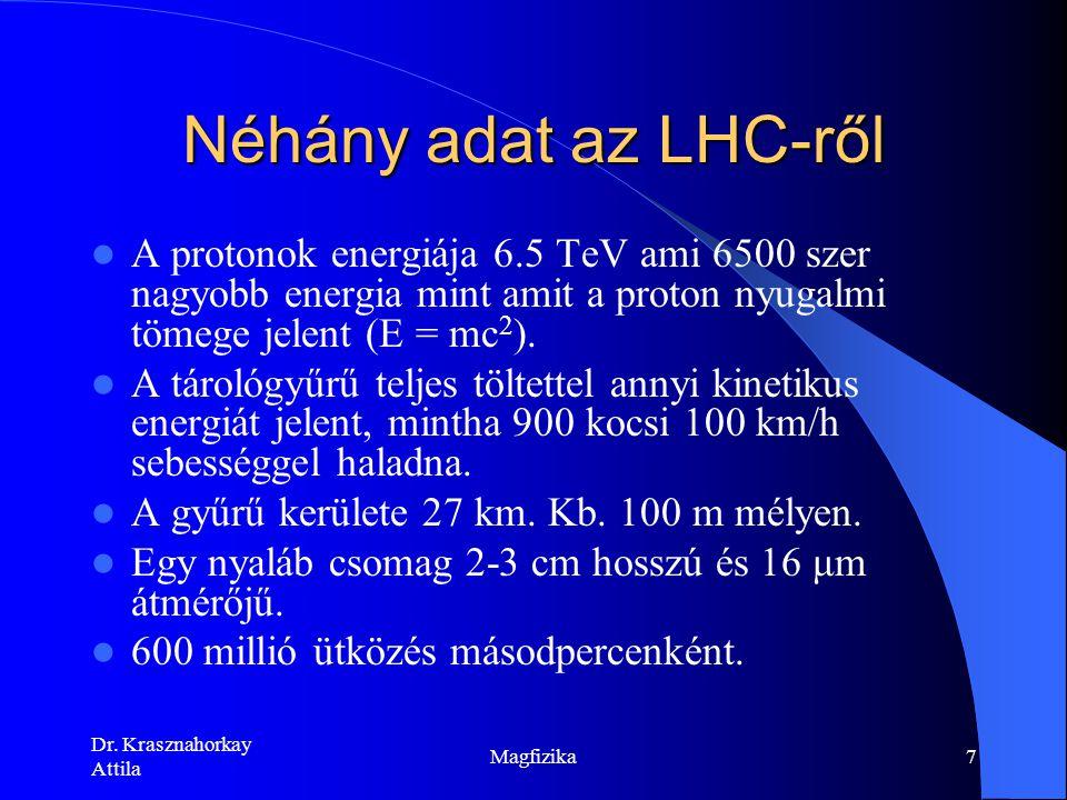 Néhány adat az LHC-ről A protonok energiája 6.5 TeV ami 6500 szer nagyobb energia mint amit a proton nyugalmi tömege jelent (E = mc2).