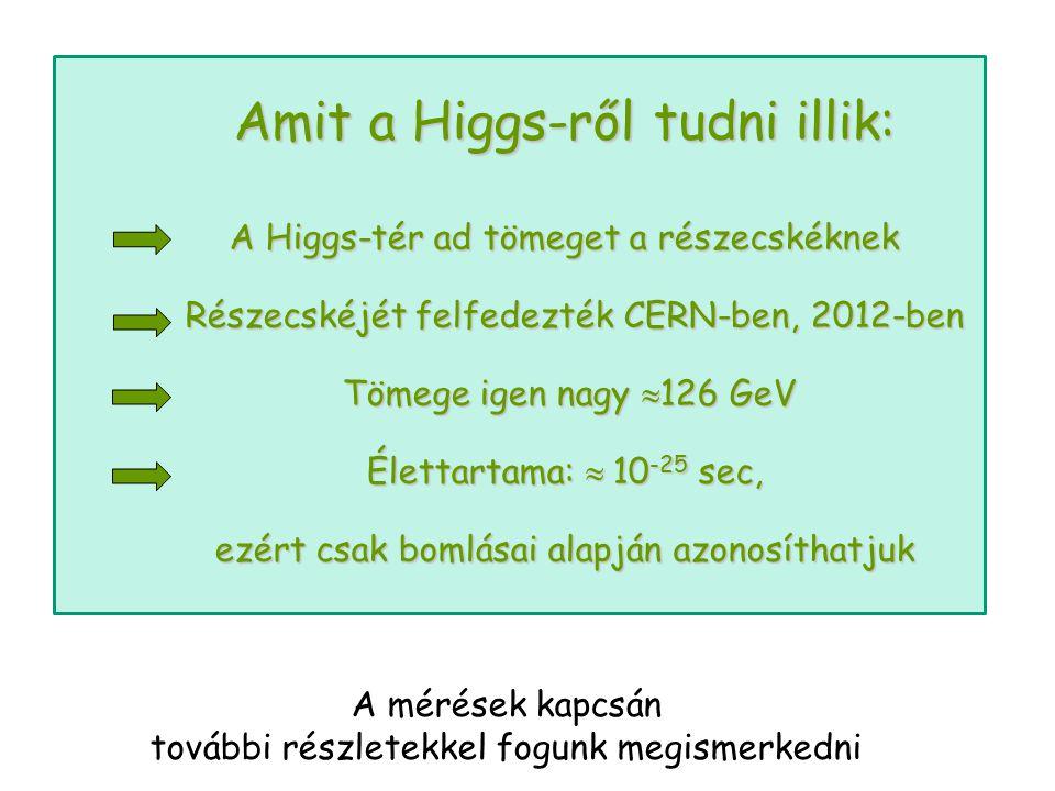 Amit a Higgs-ről tudni illik: