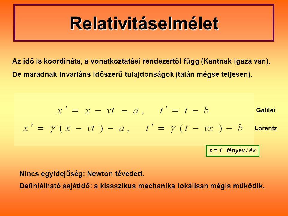 Relativitáselmélet Az idő is koordináta, a vonatkoztatási rendszertől függ (Kantnak igaza van).