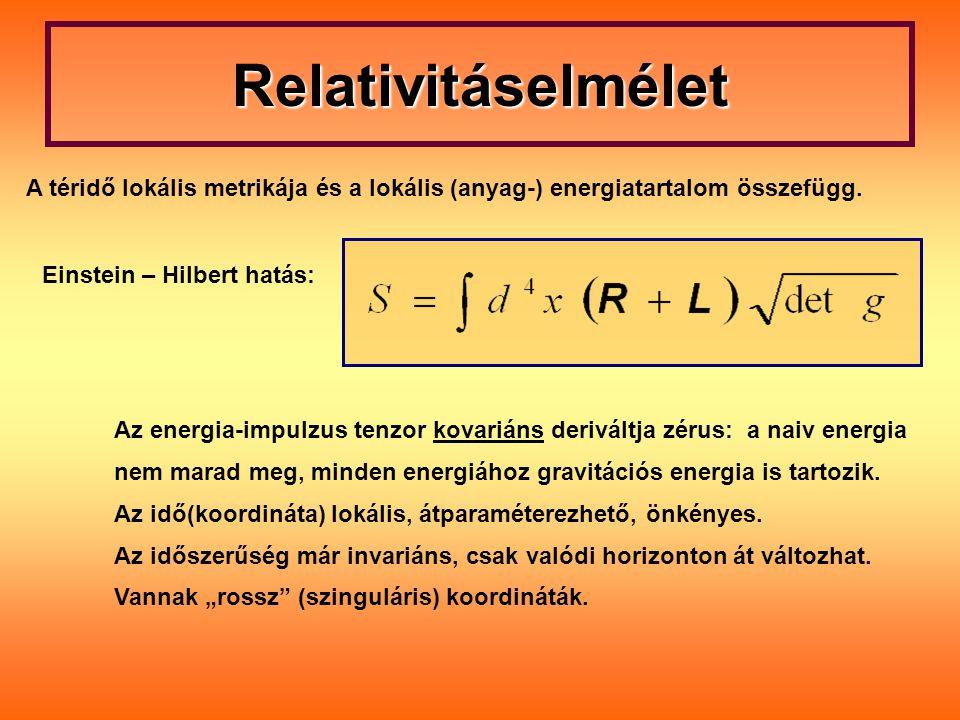 Relativitáselmélet A téridő lokális metrikája és a lokális (anyag-) energiatartalom összefügg. Einstein – Hilbert hatás: