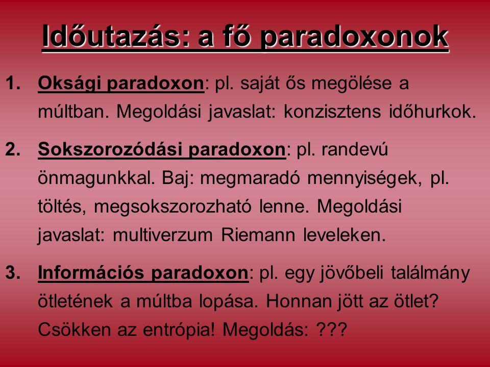 Időutazás: a fő paradoxonok