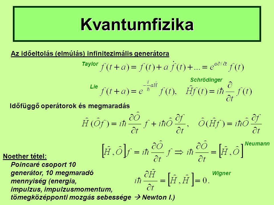 Kvantumfizika Az időeltolás (elmúlás) infinitezimális generátora