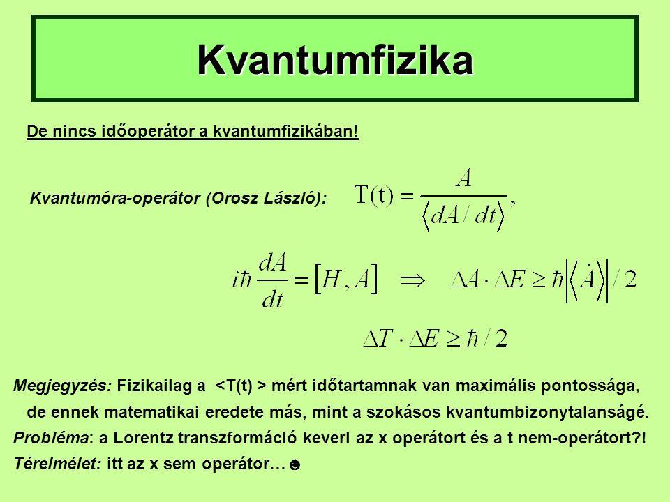 Kvantumfizika De nincs időoperátor a kvantumfizikában!