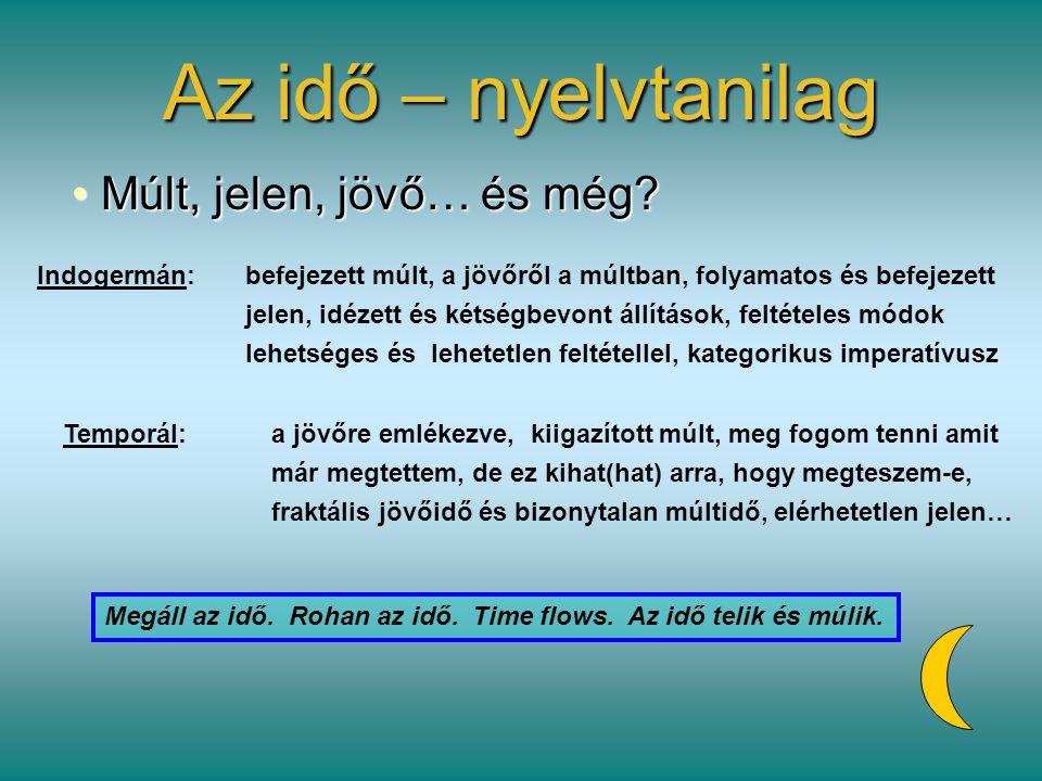 Az idő – nyelvtanilag Múlt, jelen, jövő… és még