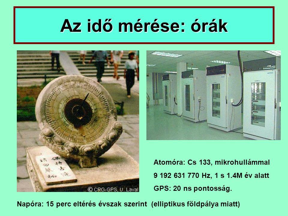 Az idő mérése: órák Atomóra: Cs 133, mikrohullámmal