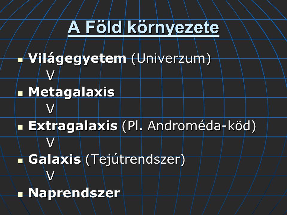 A Föld környezete Világegyetem (Univerzum) V Metagalaxis
