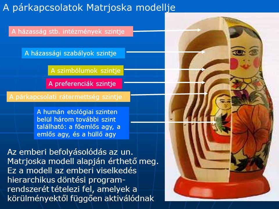 A párkapcsolatok Matrjoska modellje
