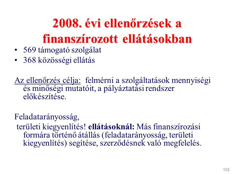 2008. évi ellenőrzések a finanszírozott ellátásokban