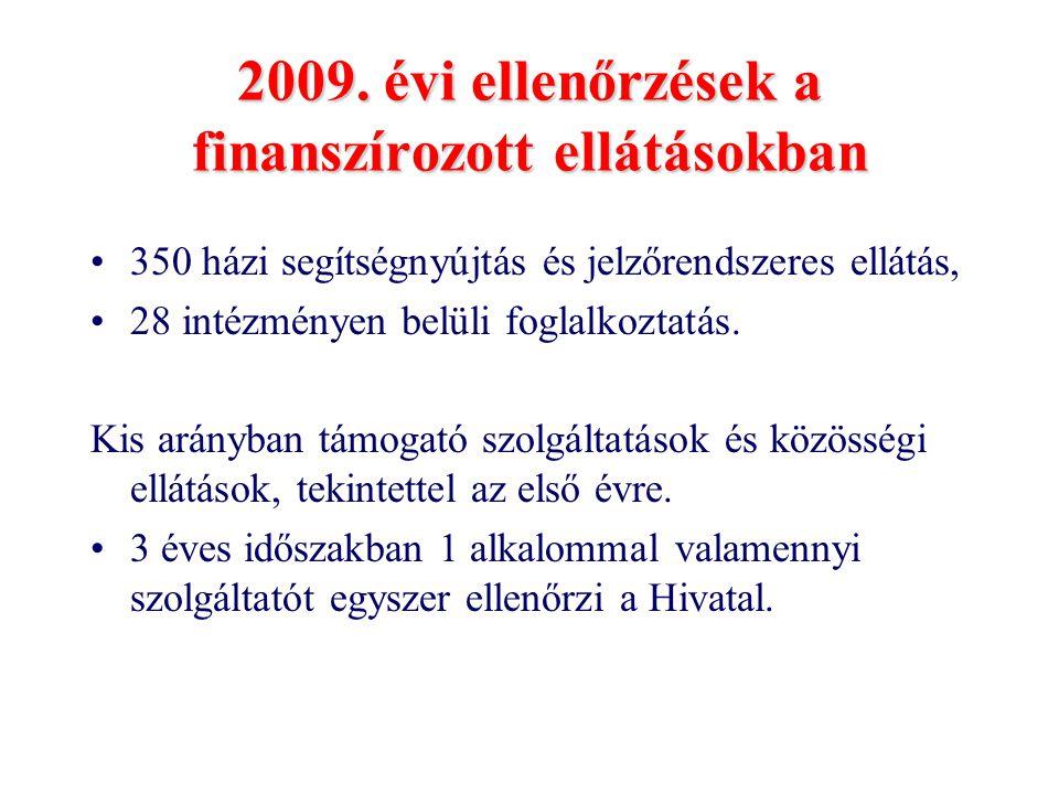 2009. évi ellenőrzések a finanszírozott ellátásokban
