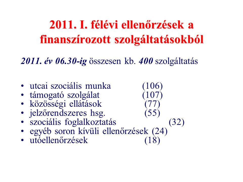 2011. I. félévi ellenőrzések a finanszírozott szolgáltatásokból