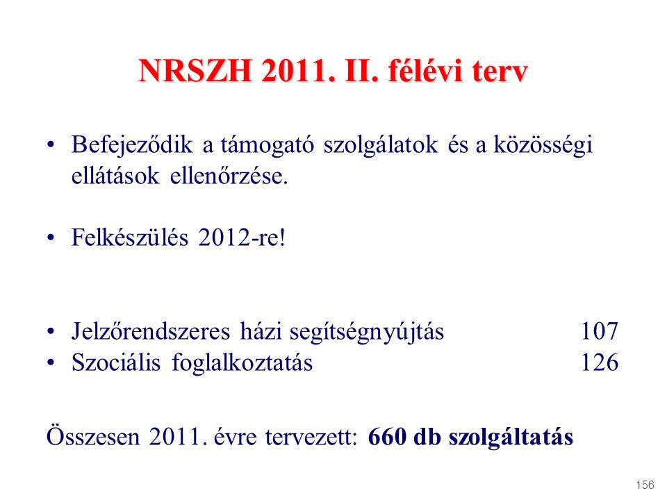 NRSZH 2011. II. félévi terv Befejeződik a támogató szolgálatok és a közösségi ellátások ellenőrzése.