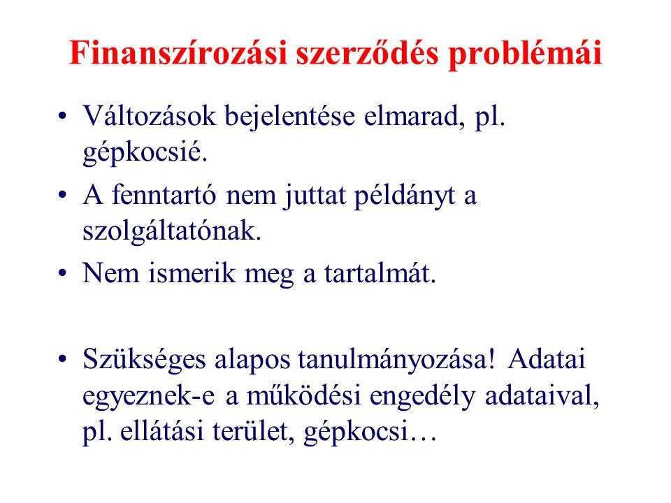 Finanszírozási szerződés problémái