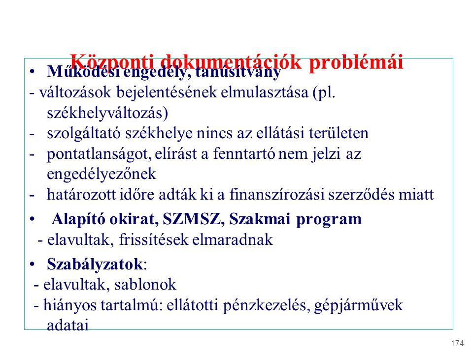 Központi dokumentációk problémái