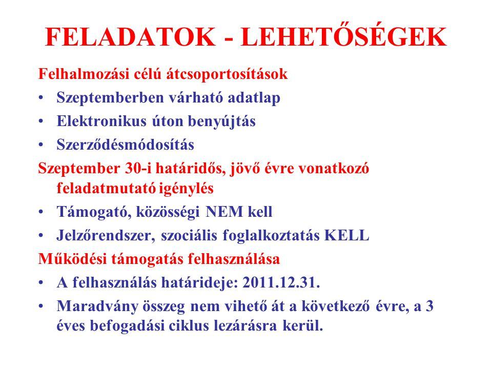 FELADATOK - LEHETŐSÉGEK